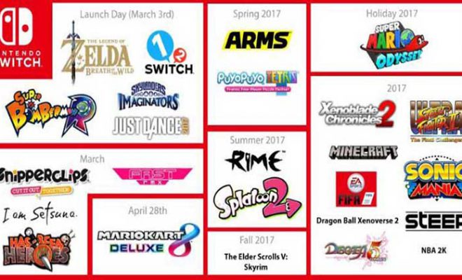 Game List Nintendo Switch